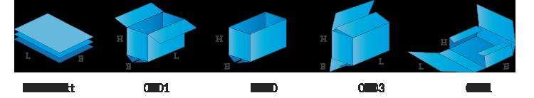 roper-de-karton-arten